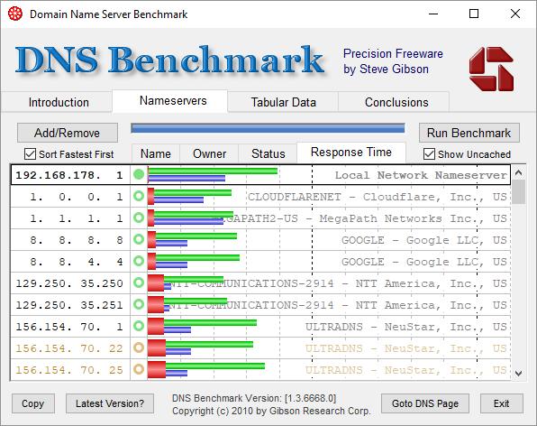 DNS Benchmark Ergebnis